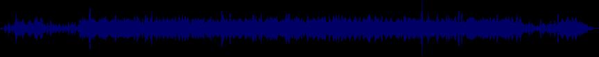 waveform of track #21908