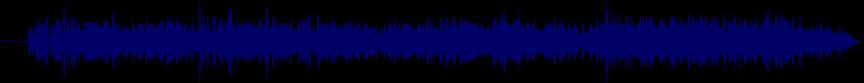 waveform of track #21913