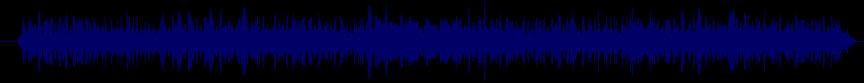 waveform of track #21920
