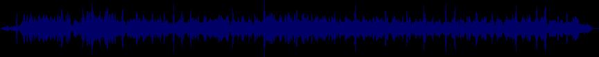 waveform of track #21928