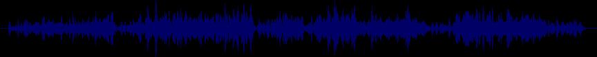 waveform of track #21929