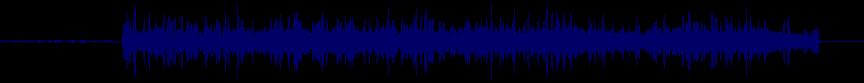 waveform of track #21933