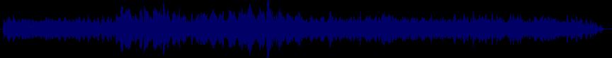 waveform of track #21940