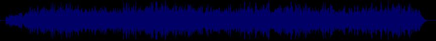 waveform of track #21943