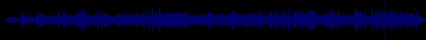 waveform of track #21944