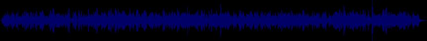 waveform of track #21946