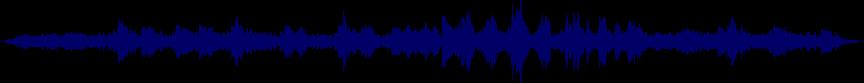 waveform of track #21949
