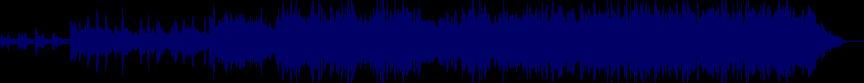 waveform of track #21950