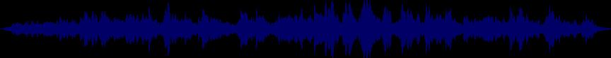 waveform of track #21952