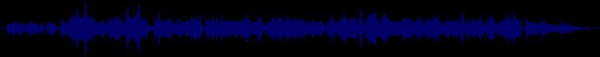 waveform of track #21953