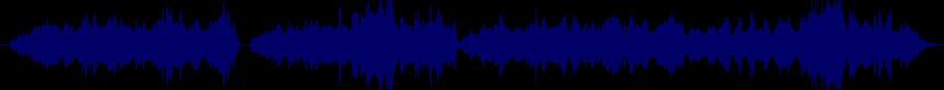 waveform of track #21985