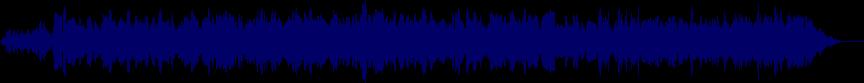 waveform of track #21986