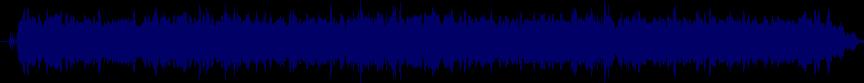 waveform of track #21987