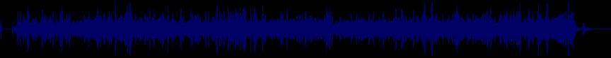 waveform of track #21988