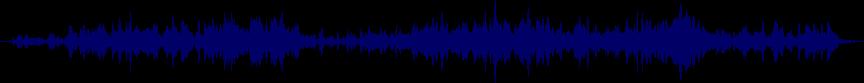 waveform of track #21991