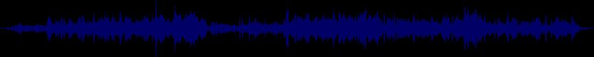 waveform of track #21995