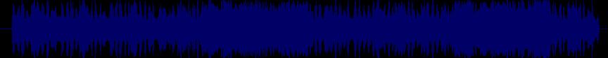 waveform of track #22007