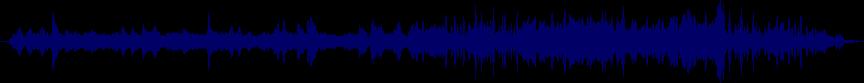 waveform of track #22009
