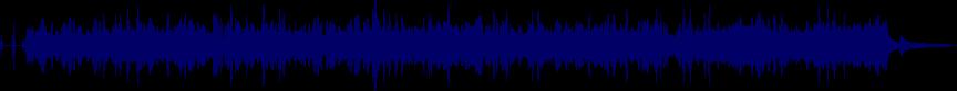 waveform of track #22032