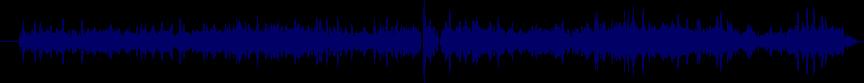 waveform of track #22037