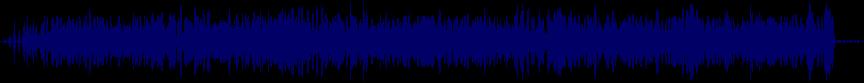 waveform of track #22039