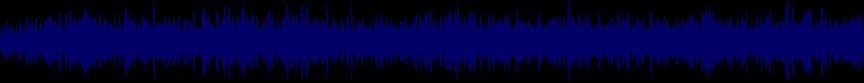 waveform of track #22040