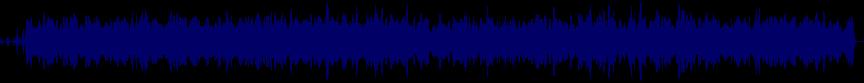 waveform of track #22041