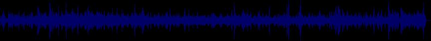 waveform of track #22046