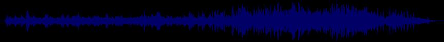 waveform of track #22049