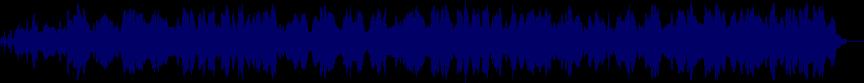 waveform of track #22050