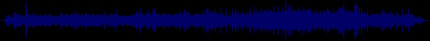 waveform of track #22052