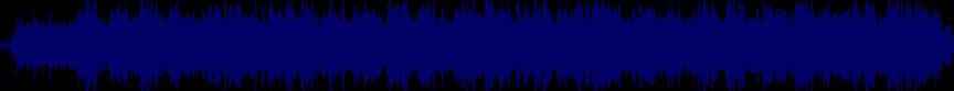 waveform of track #22056