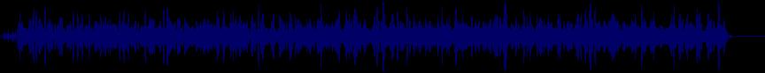 waveform of track #22063