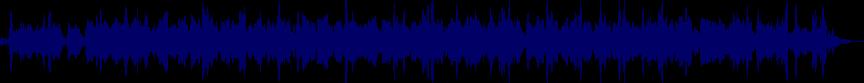 waveform of track #22064
