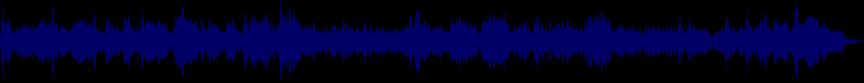 waveform of track #22067