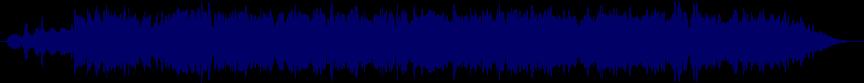 waveform of track #22078