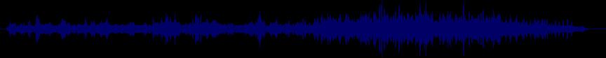 waveform of track #22081
