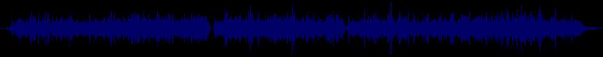 waveform of track #22091