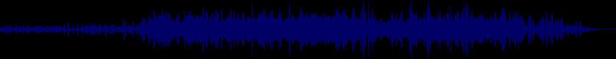 waveform of track #22097