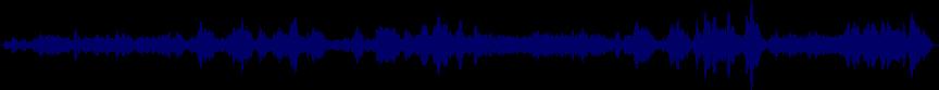 waveform of track #22098
