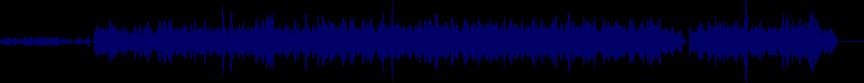 waveform of track #22099