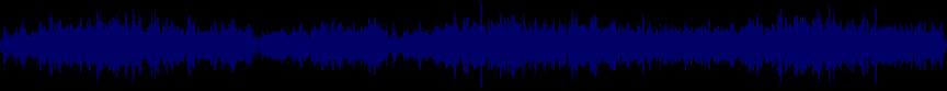 waveform of track #22106