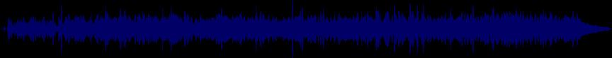 waveform of track #22117