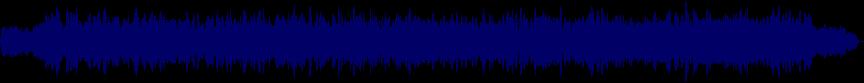 waveform of track #22118