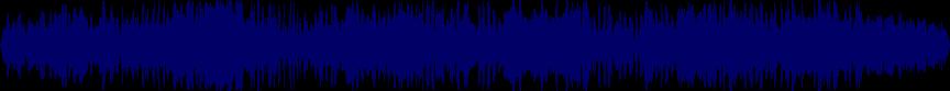 waveform of track #22125