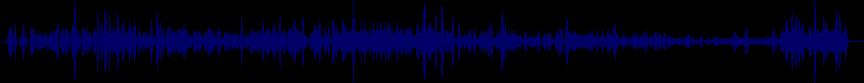 waveform of track #22128
