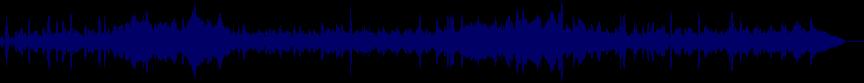 waveform of track #22133