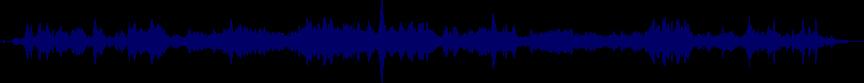 waveform of track #22137