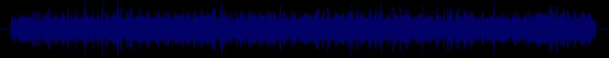 waveform of track #22141