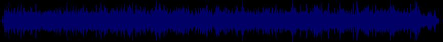 waveform of track #22143
